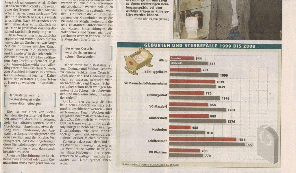 Zeitungsartikel Trauerbewältigung 2. Teil